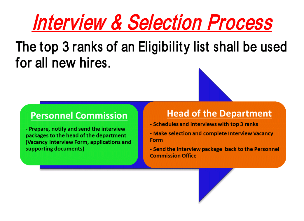 Qualification commissions: a selection of sites